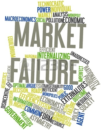How markets fail paper